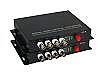4-CH Video + 1-CH Reverse Data Optical Transmitter & Receiver
